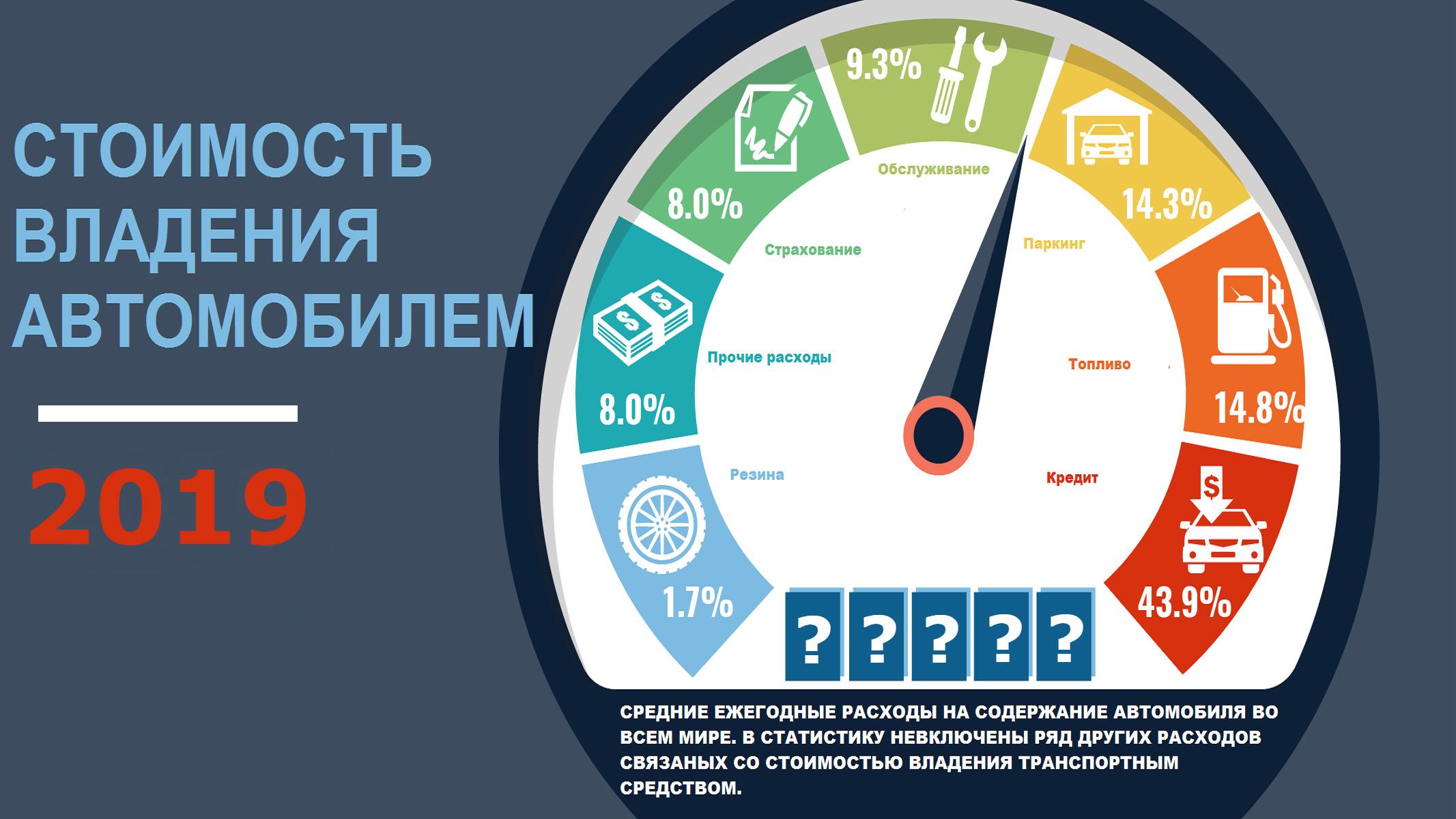сколько в россии машин в кредит условия рефинансирования кредита в почта банке